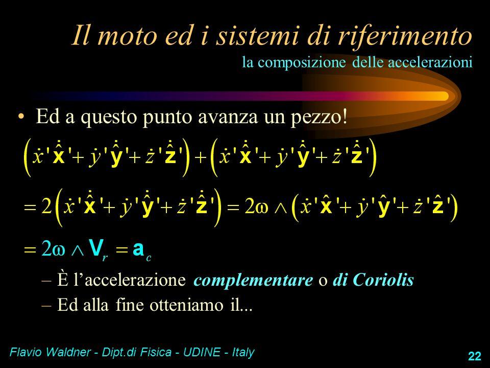 Il moto ed i sistemi di riferimento la composizione delle accelerazioni
