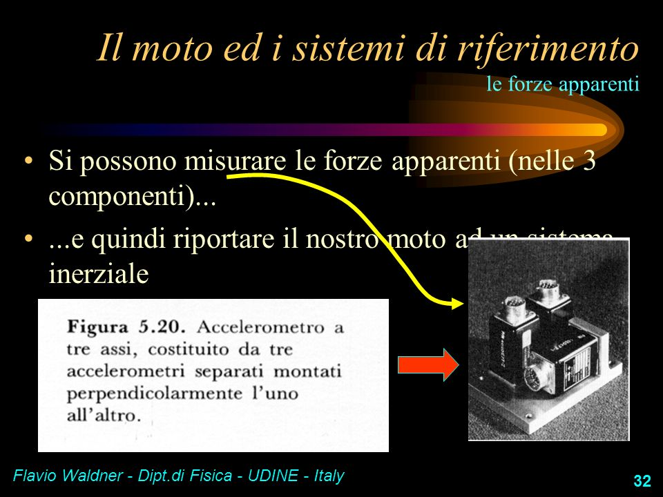 Il moto ed i sistemi di riferimento le forze apparenti
