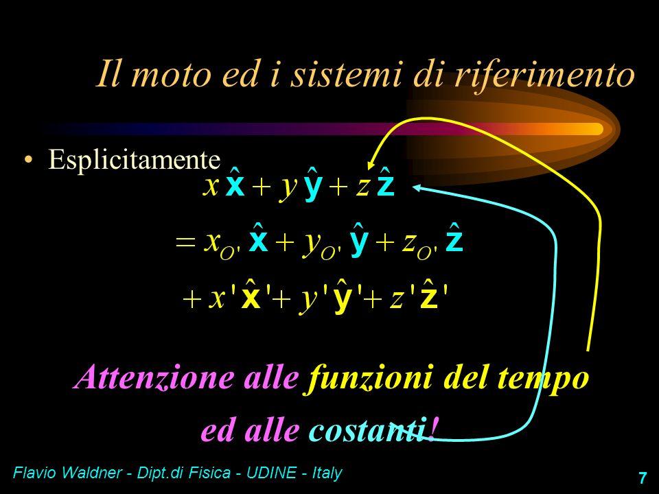 Il moto ed i sistemi di riferimento