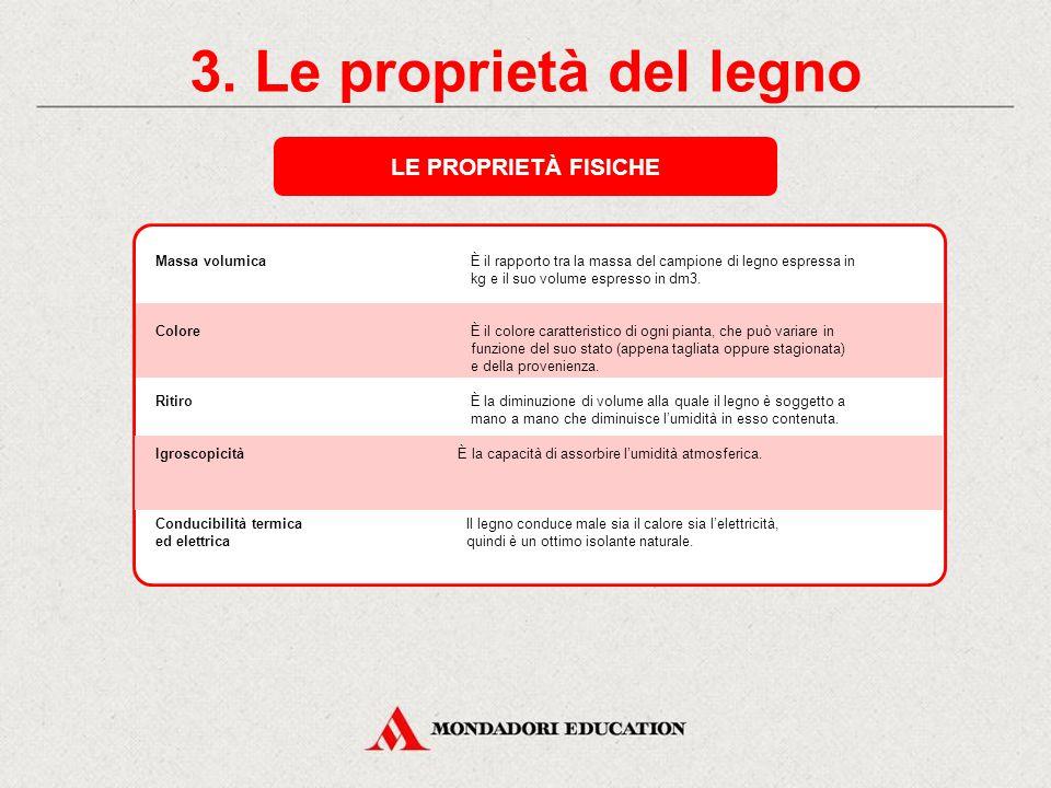 3. Le proprietà del legno LE PROPRIETÀ FISICHE * *