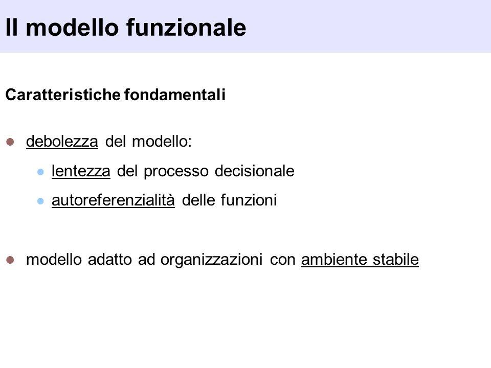Il modello funzionale Caratteristiche fondamentali