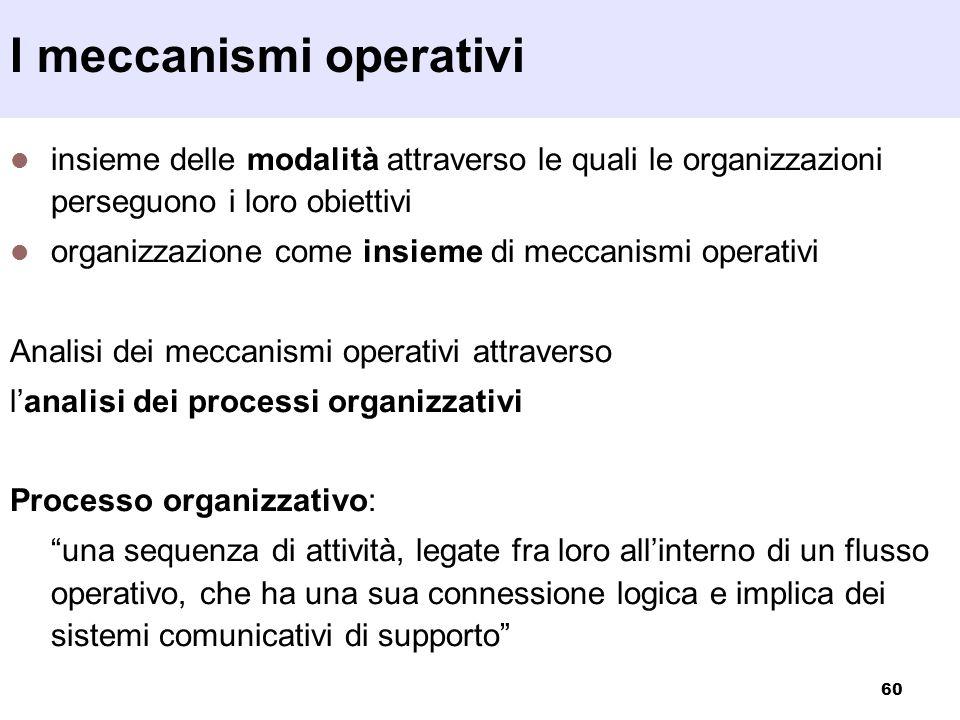 I meccanismi operativi