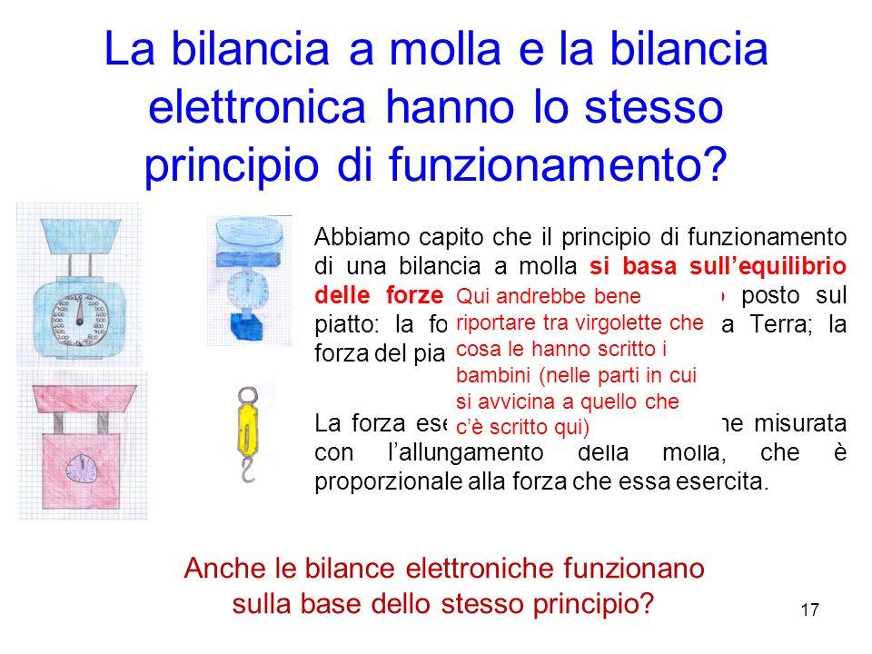 La bilancia a molla e la bilancia elettronica hanno lo stesso principio di funzionamento