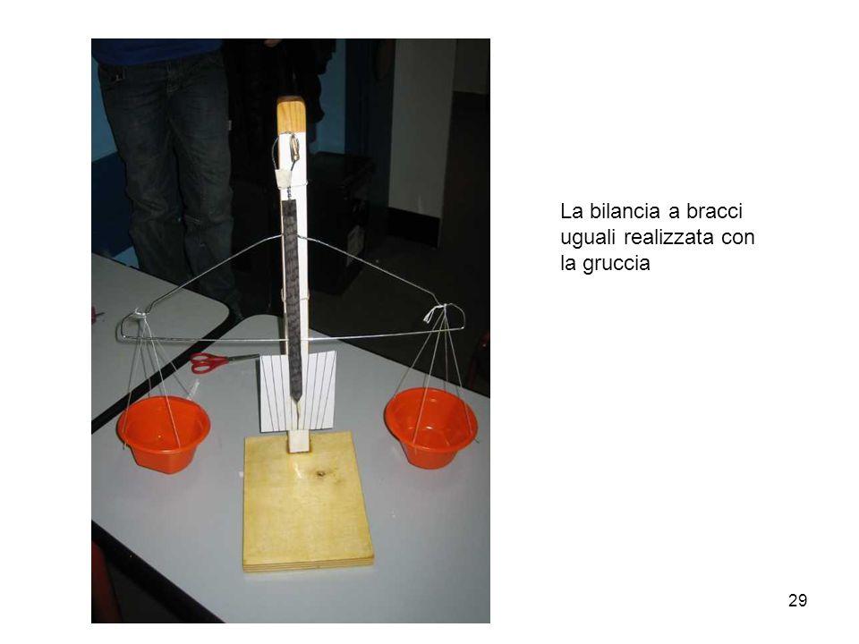 La bilancia a bracci uguali realizzata con la gruccia