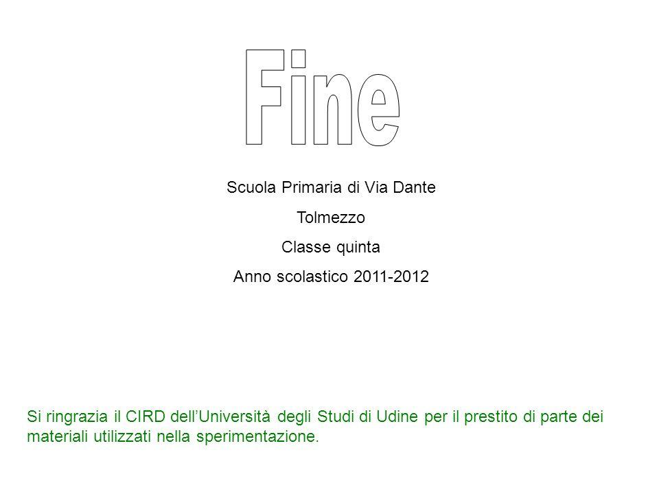 Scuola Primaria di Via Dante