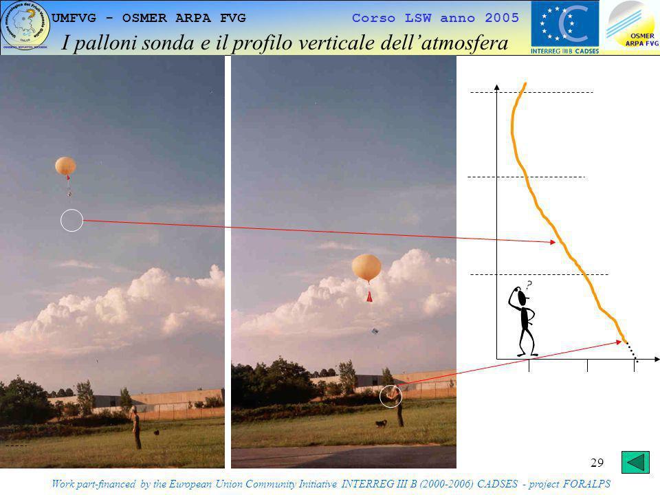 I palloni sonda e il profilo verticale dell'atmosfera