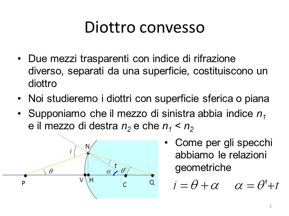 Diottro convesso Due mezzi trasparenti con indice di rifrazione diverso, separati da una superficie, costituiscono un diottro.