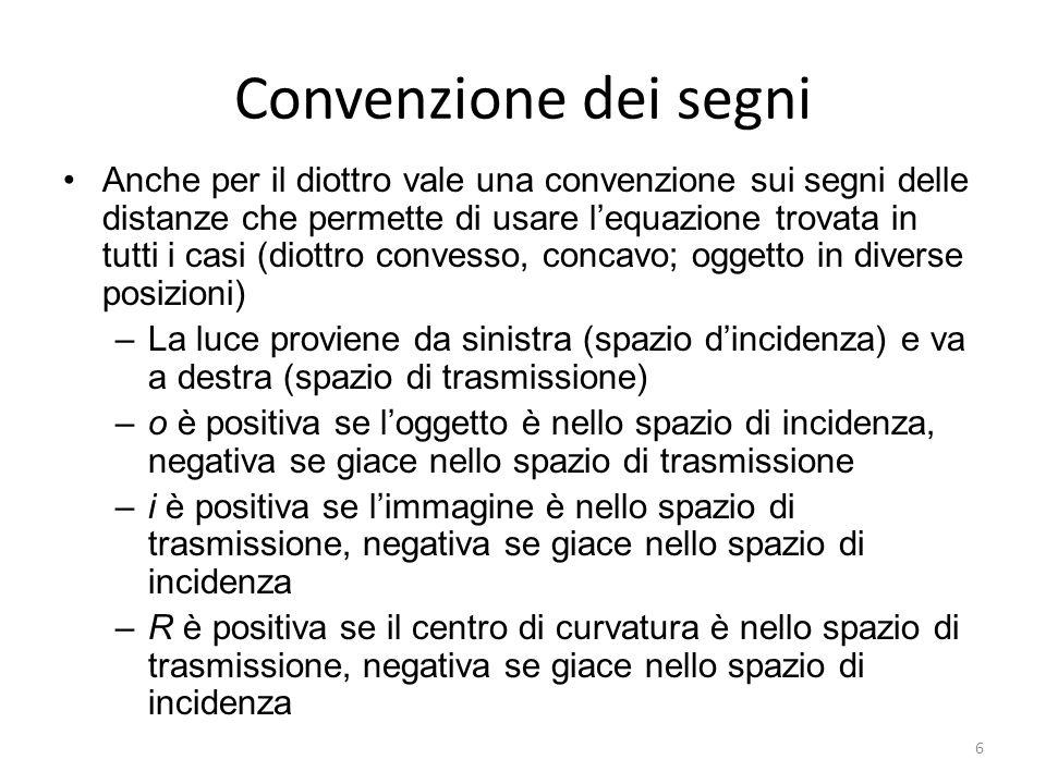 Convenzione dei segni