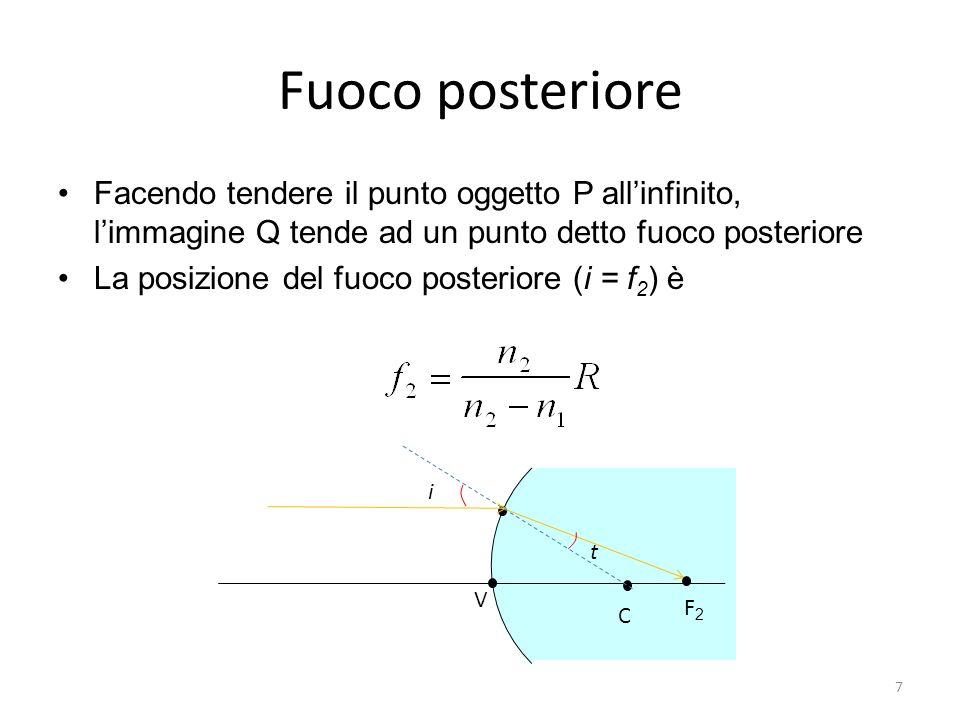 Fuoco posteriore Facendo tendere il punto oggetto P all'infinito, l'immagine Q tende ad un punto detto fuoco posteriore.