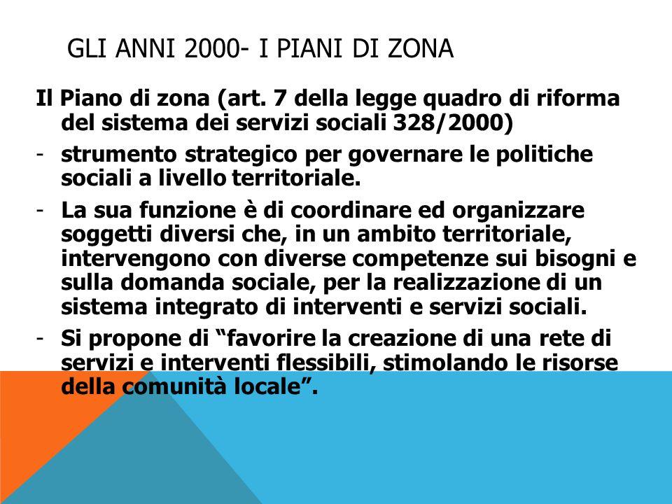 GLI ANNI 2000- I piani di zona