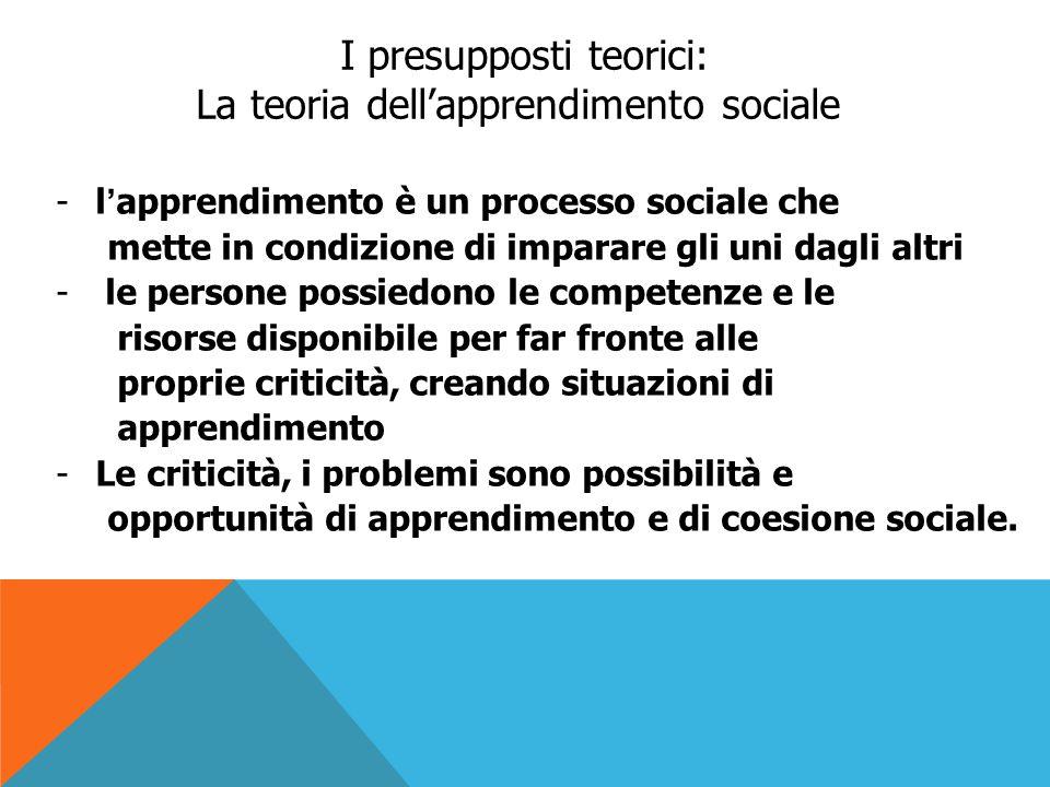 I presupposti teorici: La teoria dell'apprendimento sociale