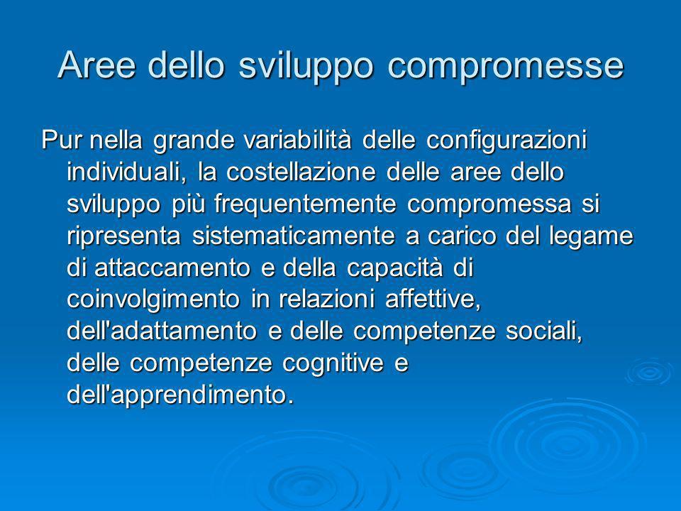 Aree dello sviluppo compromesse