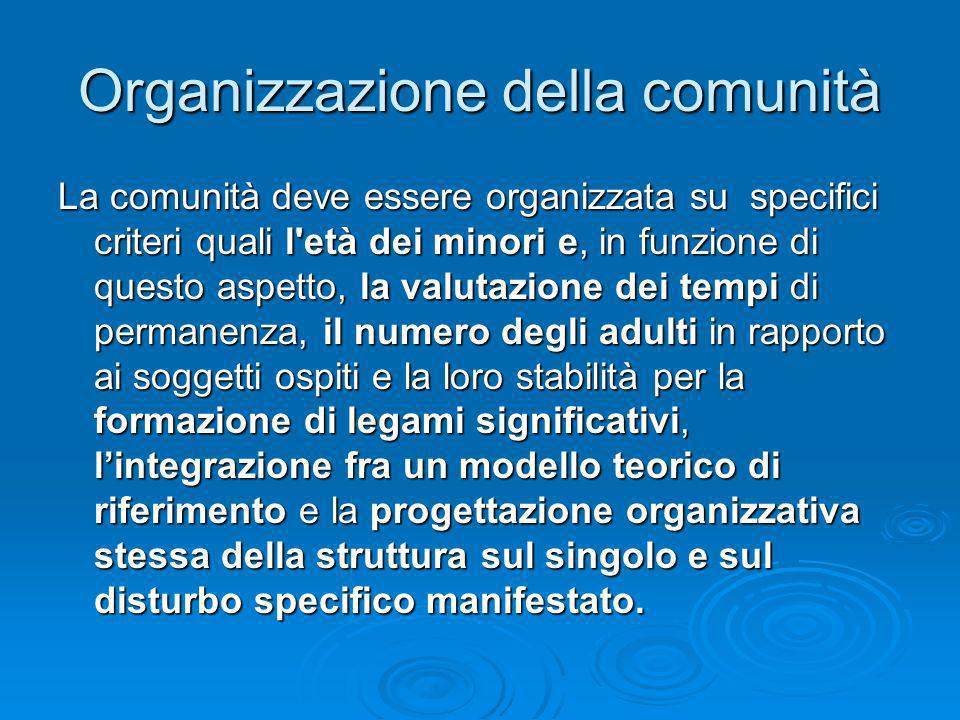 Organizzazione della comunità
