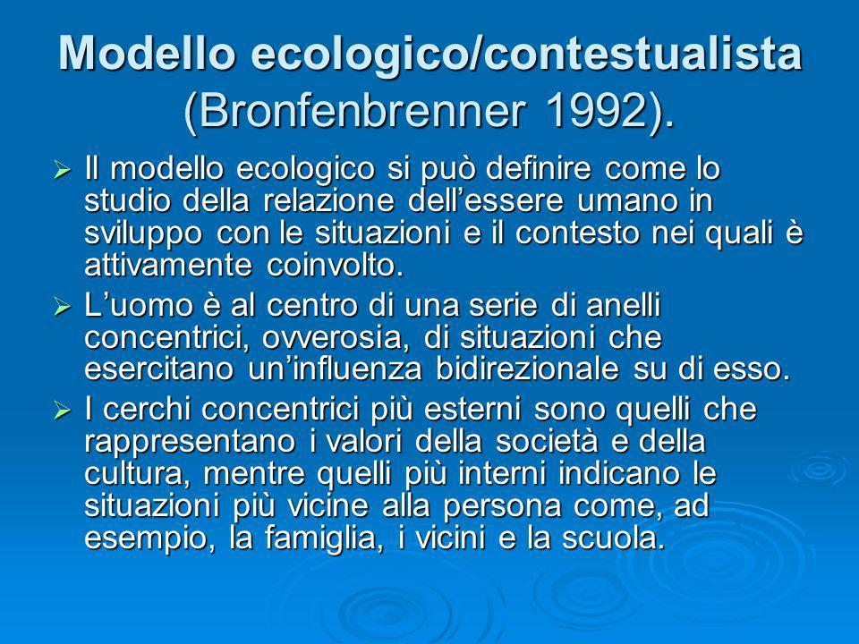 Modello ecologico/contestualista (Bronfenbrenner 1992).