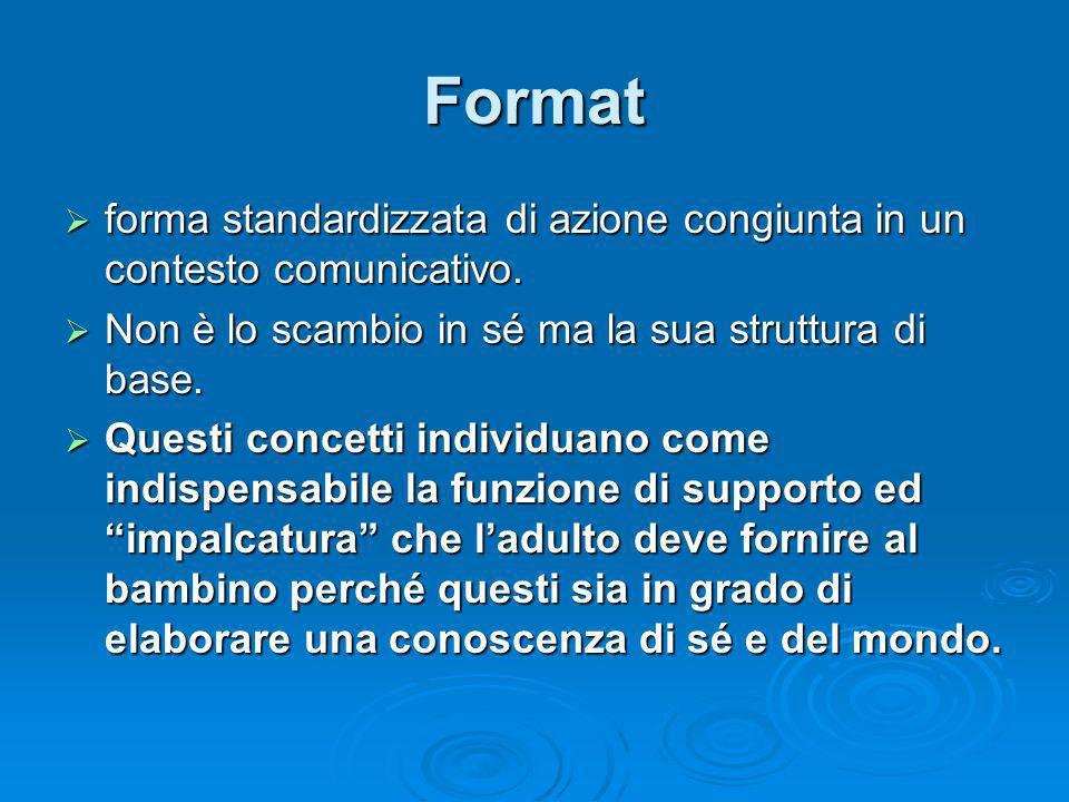 Format forma standardizzata di azione congiunta in un contesto comunicativo. Non è lo scambio in sé ma la sua struttura di base.