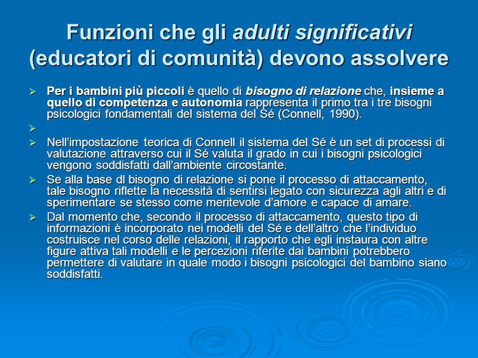 Funzioni che gli adulti significativi (educatori di comunità) devono assolvere