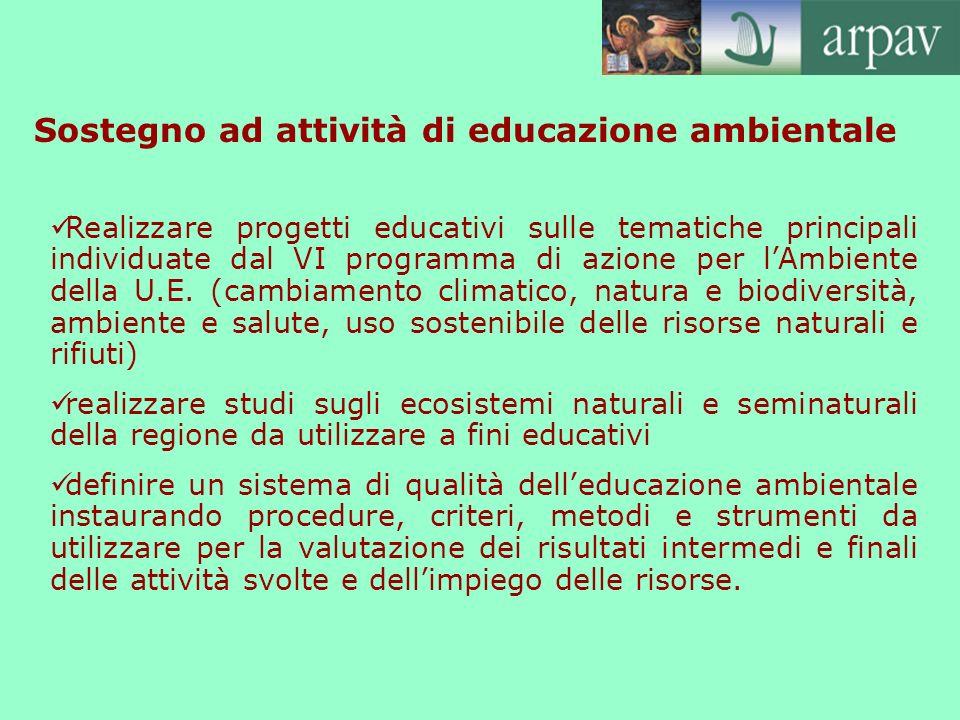 Sostegno ad attività di educazione ambientale