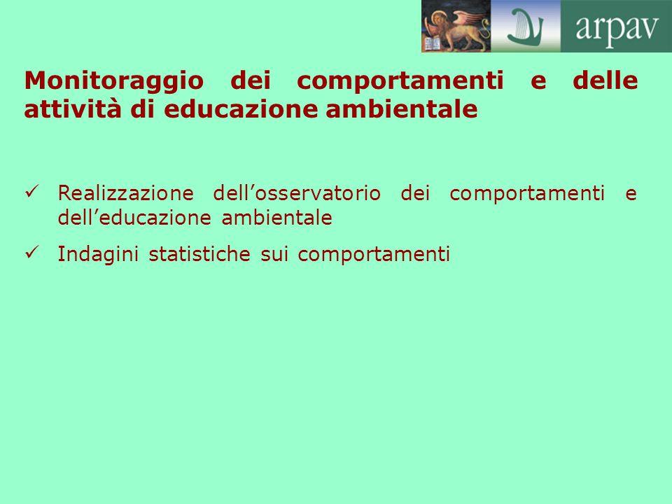 Monitoraggio dei comportamenti e delle attività di educazione ambientale