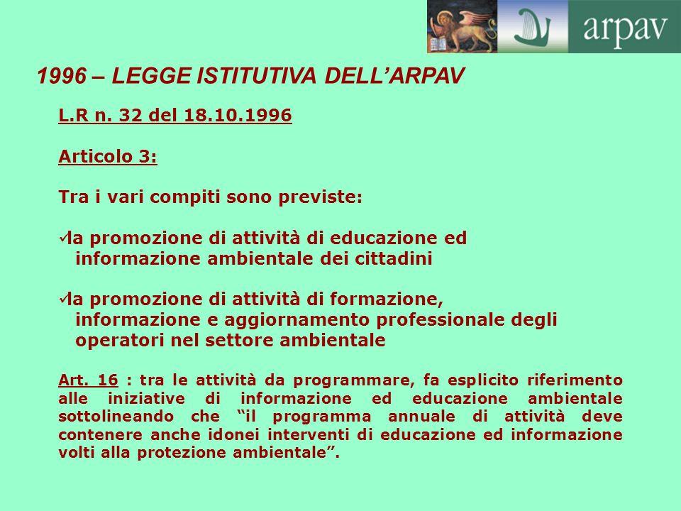 1996 – LEGGE ISTITUTIVA DELL'ARPAV