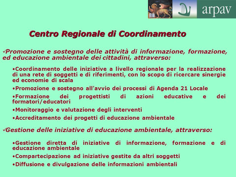 Centro Regionale di Coordinamento