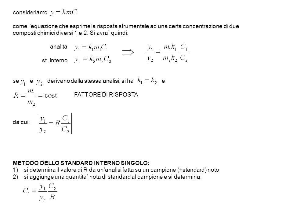 consideriamo come l'equazione che esprime la risposta strumentale ad una certa concentrazione di due.