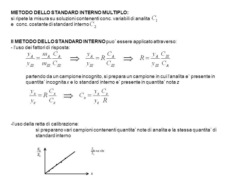 METODO DELLO STANDARD INTERNO MULTIPLO: