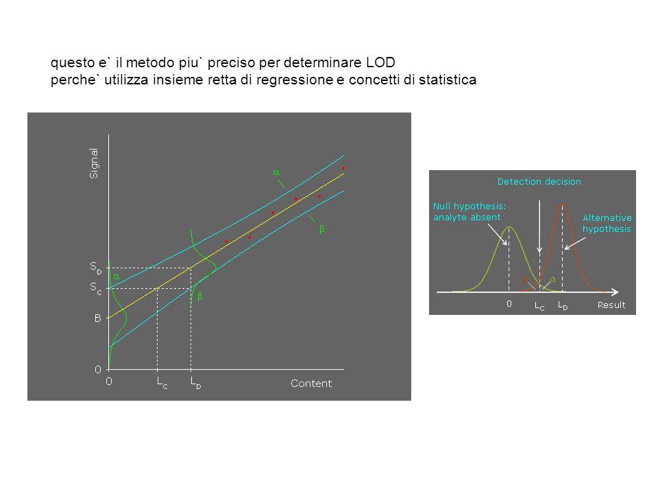 questo e` il metodo piu` preciso per determinare LOD
