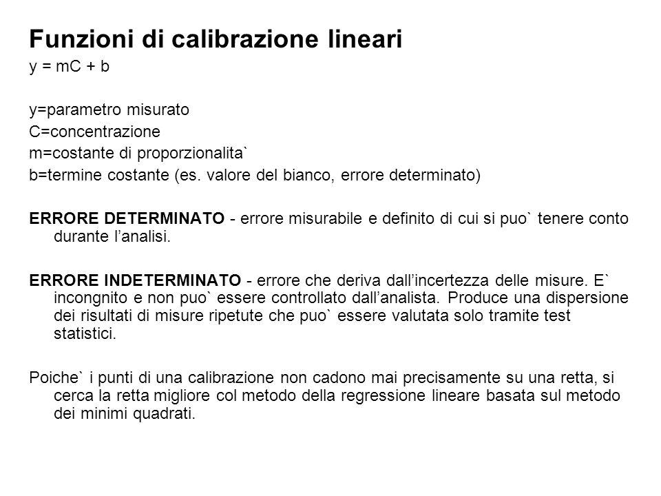Funzioni di calibrazione lineari