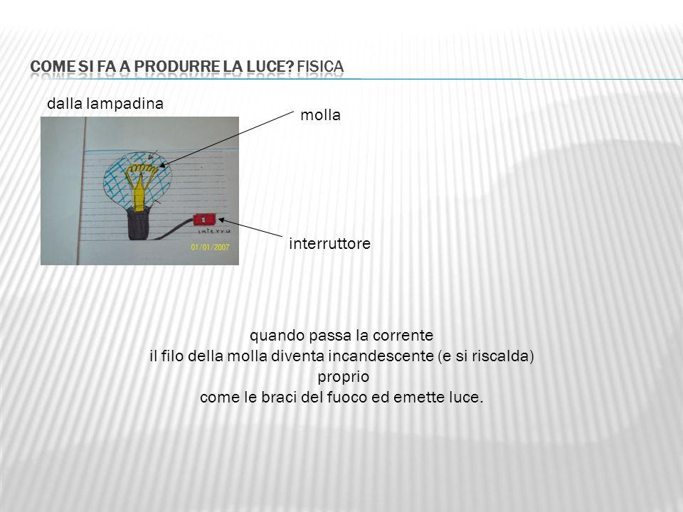 Come si fa a produrre la luce Fisica