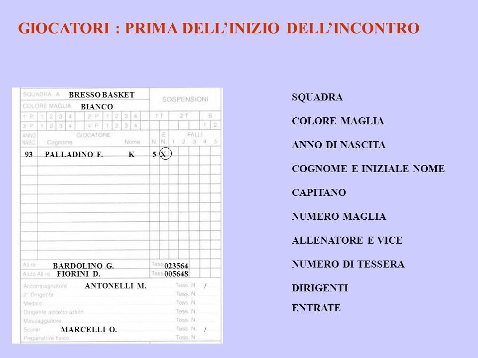 GIOCATORI : PRIMA DELL'INIZIO DELL'INCONTRO