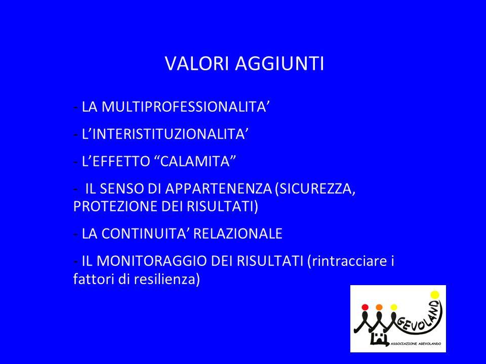 VALORI AGGIUNTI LA MULTIPROFESSIONALITA' L'INTERISTITUZIONALITA'