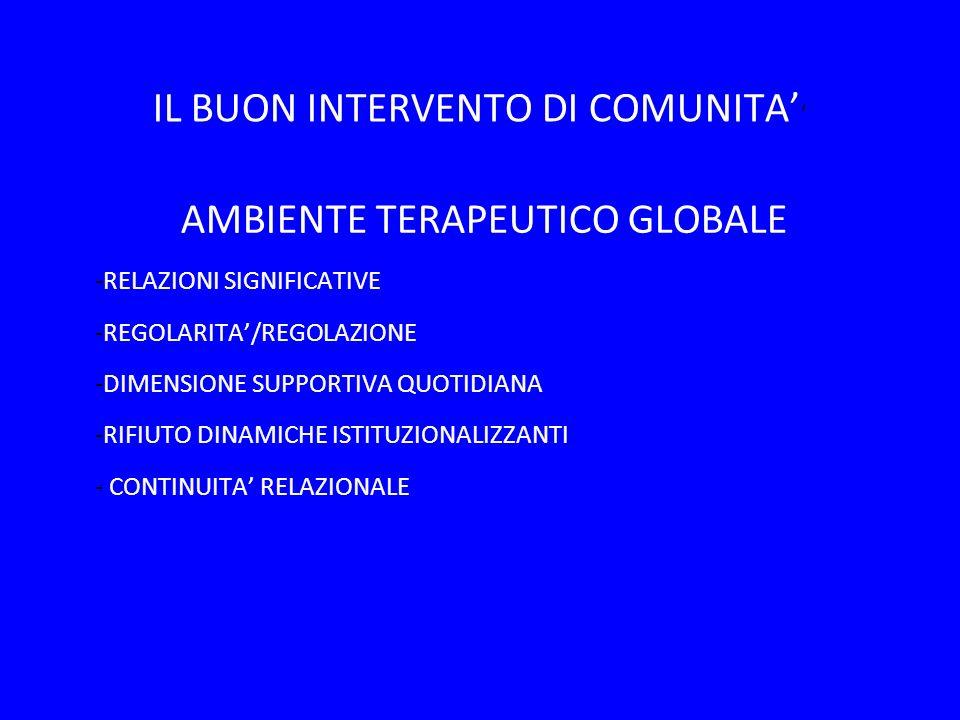 IL BUON INTERVENTO DI COMUNITA''