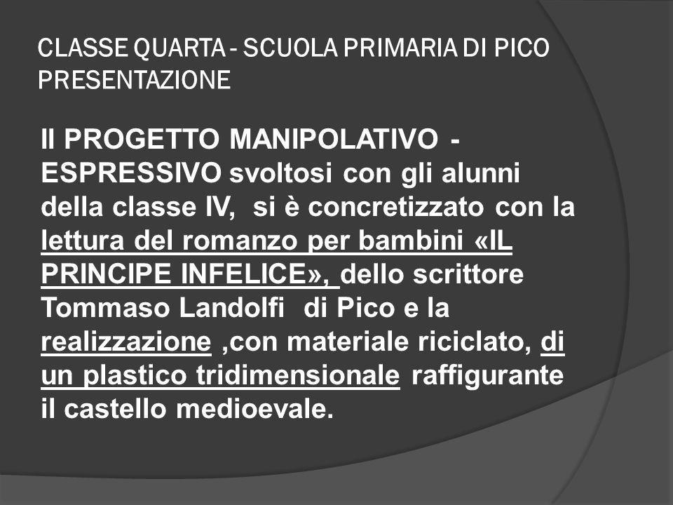 CLASSE QUARTA - SCUOLA PRIMARIA DI PICO PRESENTAZIONE
