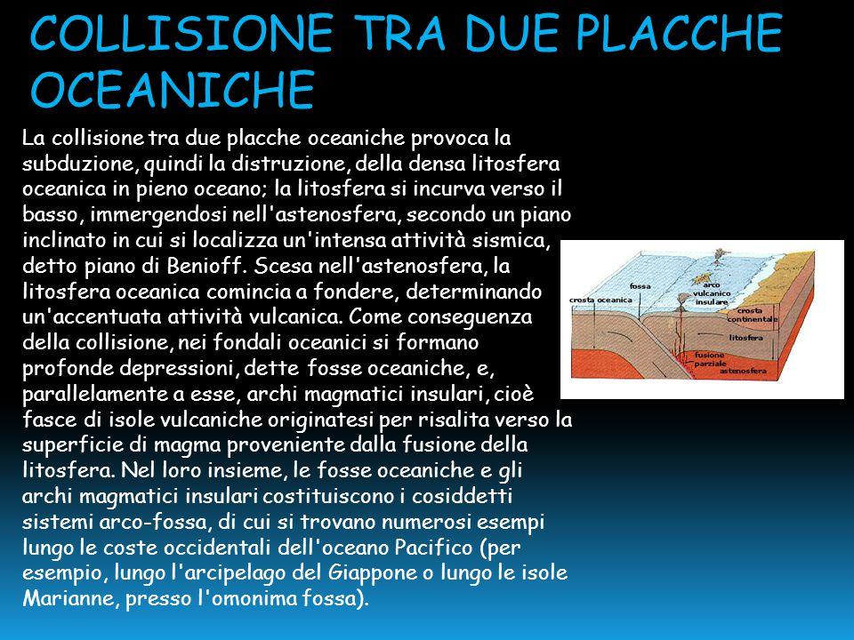 COLLISIONE TRA DUE PLACCHE OCEANICHE