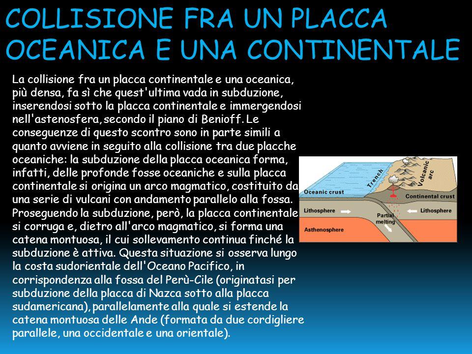 COLLISIONE FRA UN PLACCA OCEANICA E UNA CONTINENTALE