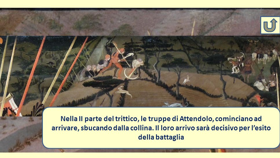 Nella II parte del trittico, le truppe di Attendolo, cominciano ad arrivare, sbucando dalla collina. Il loro arrivo sarà decisivo per l'esito della battaglia