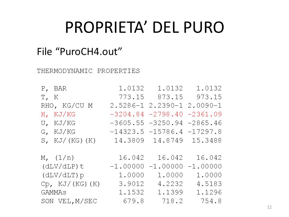 PROPRIETA' DEL PURO File PuroCH4.out THERMODYNAMIC PROPERTIES