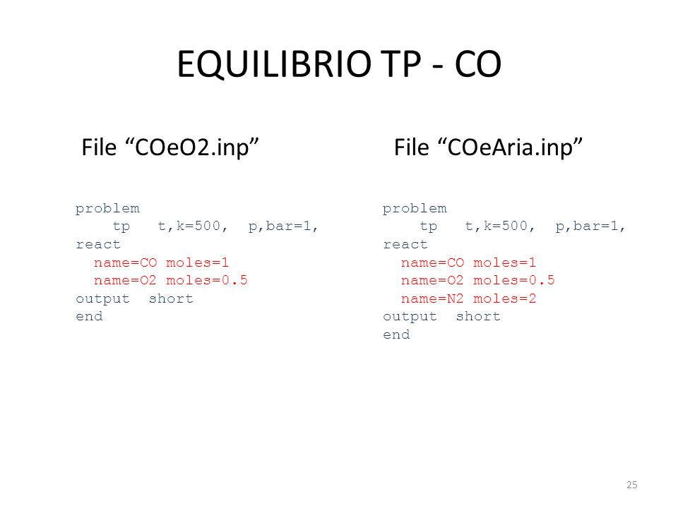 EQUILIBRIO TP - CO File COeO2.inp File COeAria.inp problem