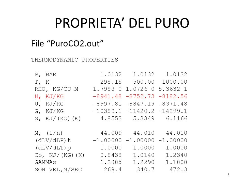 PROPRIETA' DEL PURO File PuroCO2.out THERMODYNAMIC PROPERTIES