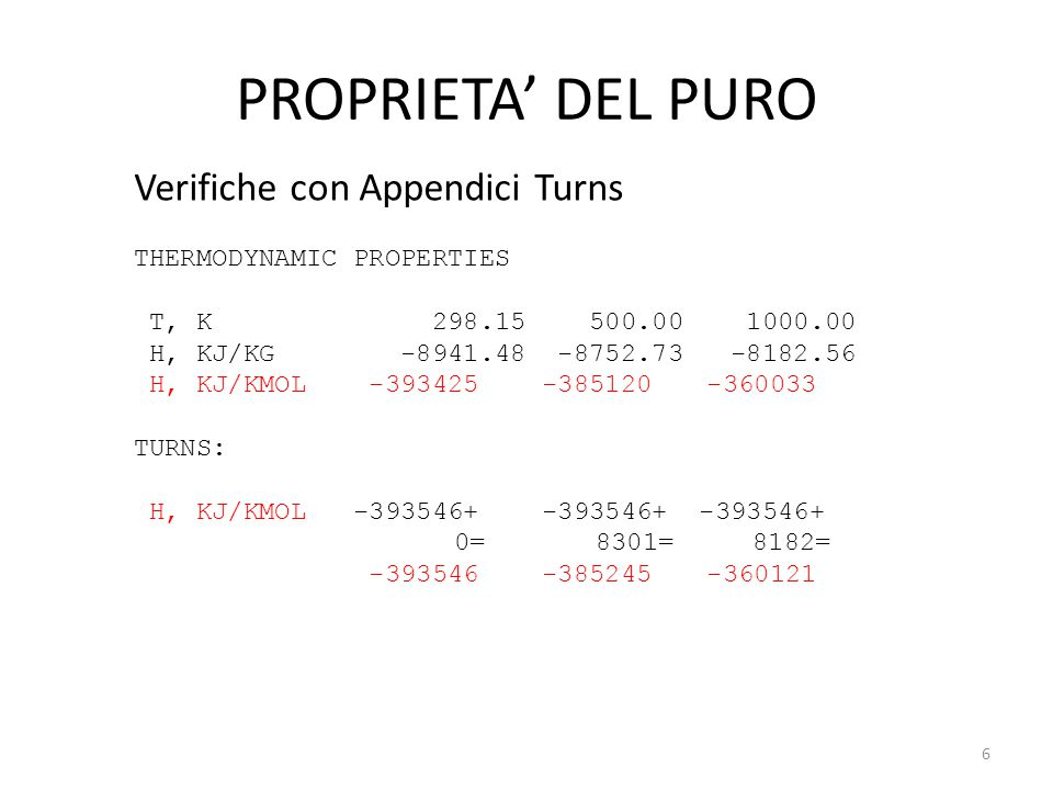 PROPRIETA' DEL PURO Verifiche con Appendici Turns