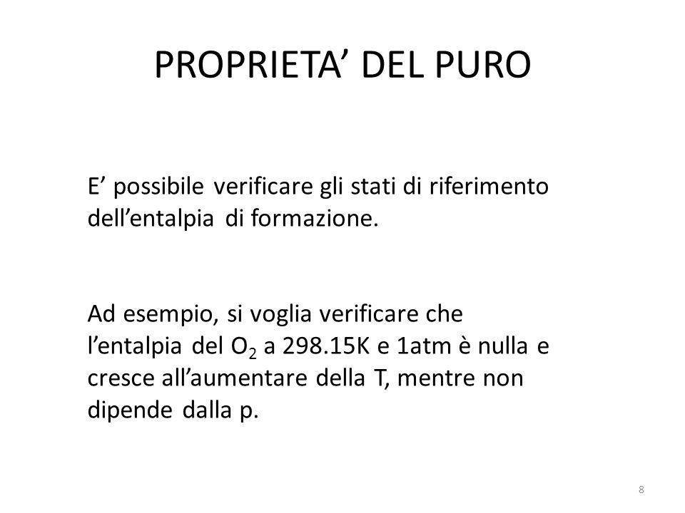 PROPRIETA' DEL PURO E' possibile verificare gli stati di riferimento dell'entalpia di formazione.