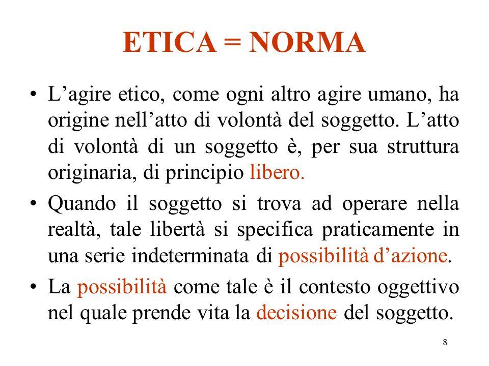 ETICA = NORMA