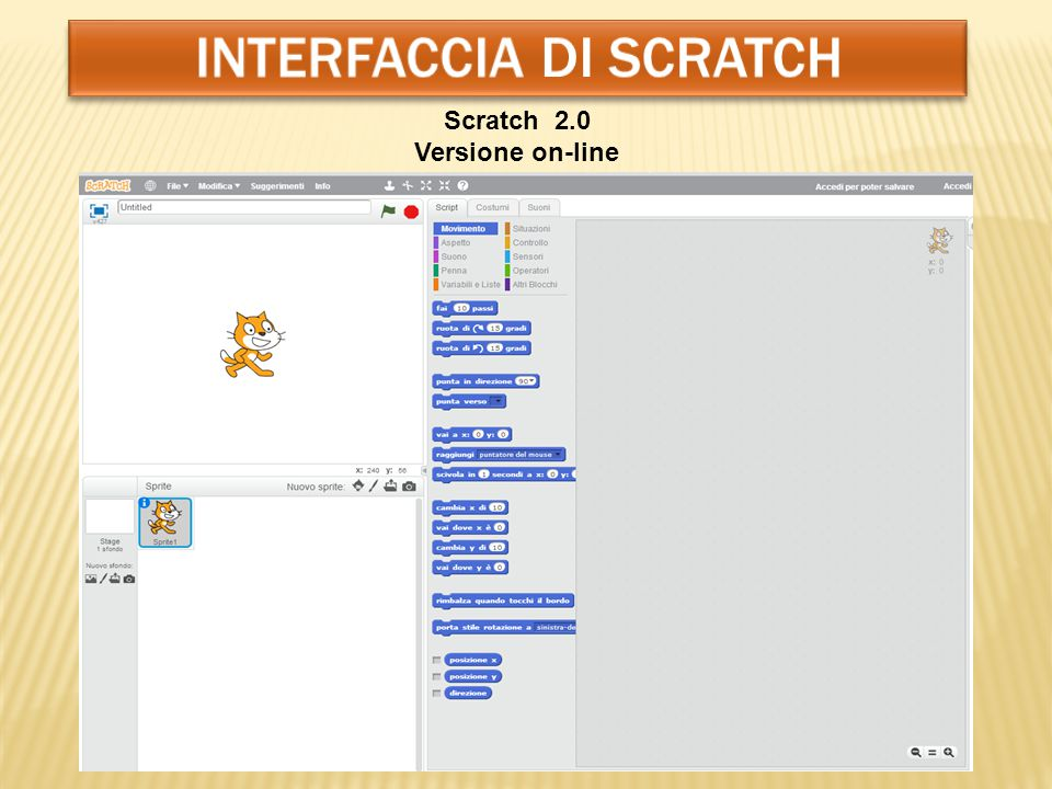 INTERFACCIA DI SCRATCH