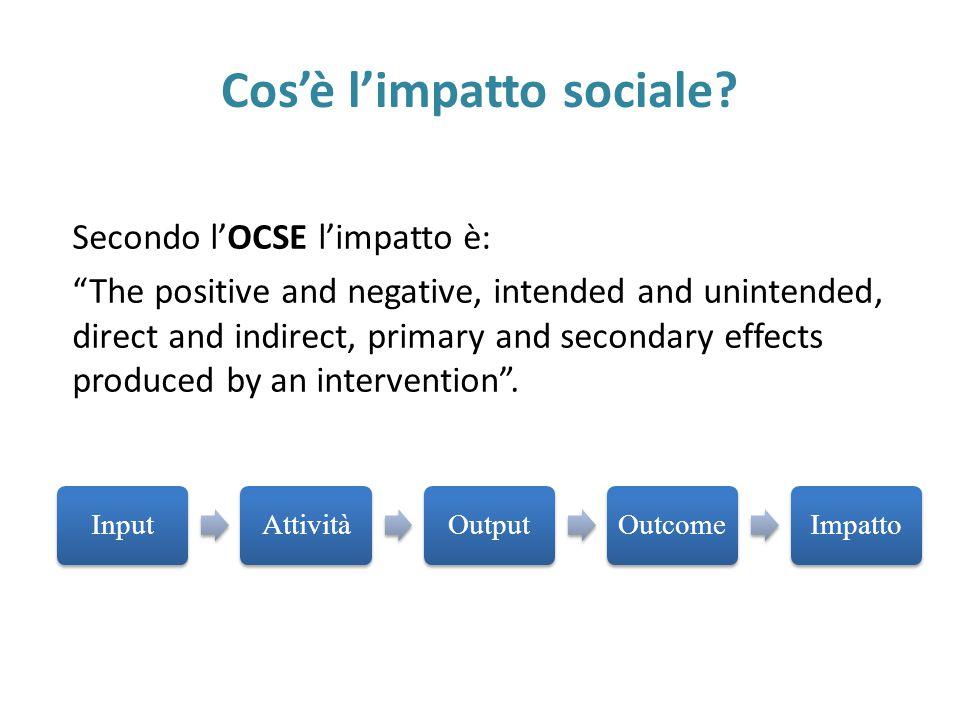 Cos'è l'impatto sociale