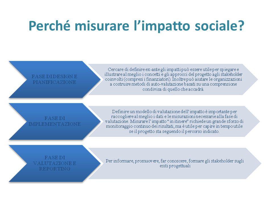 Perché misurare l'impatto sociale