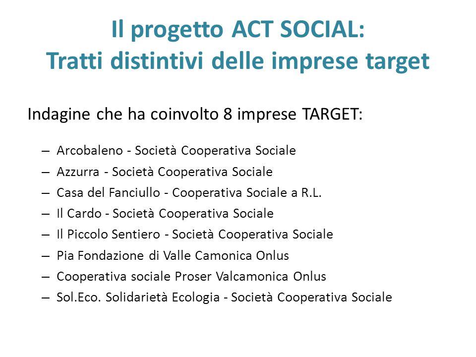 Il progetto ACT SOCIAL: Tratti distintivi delle imprese target