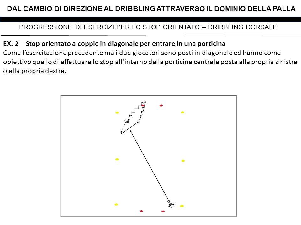 DAL CAMBIO DI DIREZIONE AL DRIBBLING ATTRAVERSO IL DOMINIO DELLA PALLA