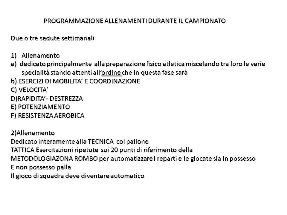 PROGRAMMAZIONE ALLENAMENTI DURANTE IL CAMPIONATO