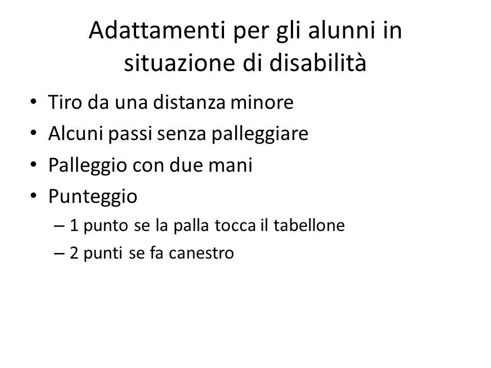 Adattamenti per gli alunni in situazione di disabilità