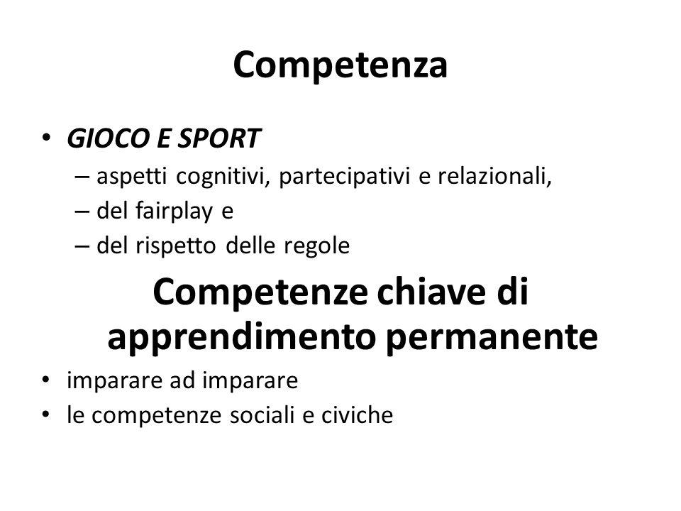 Competenze chiave di apprendimento permanente
